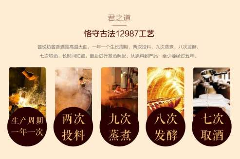 酱酒工艺︱12987工艺缩略图